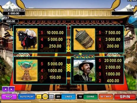 Макслайн игровой автомат paradise found найденный рай играть бесплатно онлайн новосибирск
